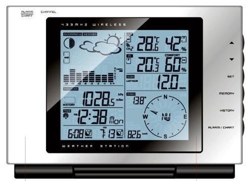 TFA Dostmann 35.1075 digitale Funk-Wetterstation Nexus Solar
