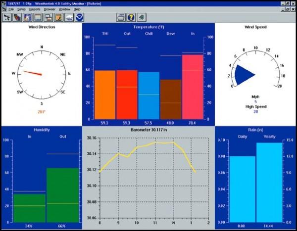 Davis Weatherlink 6510 PC-Anschluss und Datenlogger