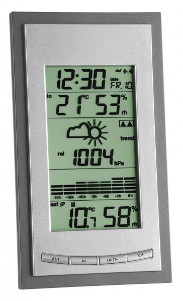 Wetterstation Diva Plus TFA 35.1078.10