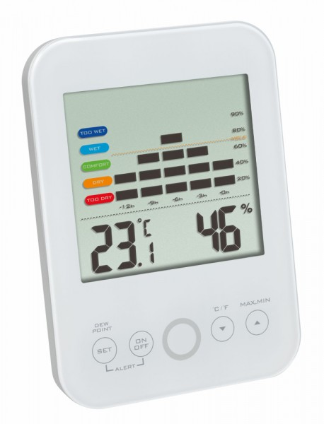 Thermo-Hygrometer TFA 30.5046.02 Raumklimakontrolle